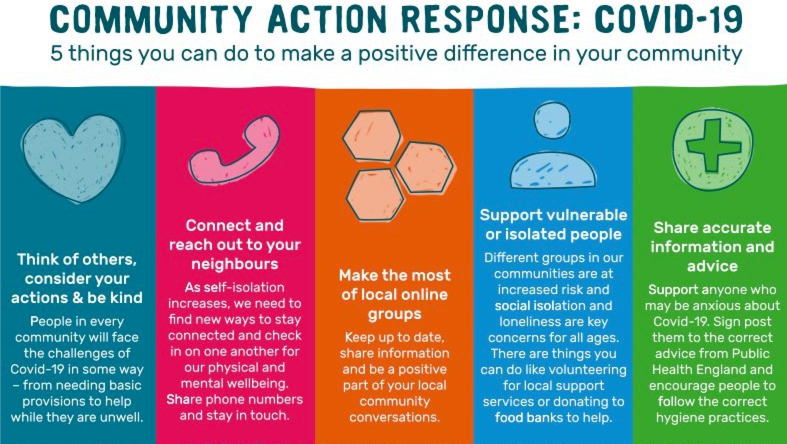 Community Action Response: COVID-19